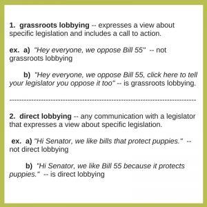 lobbying definitions