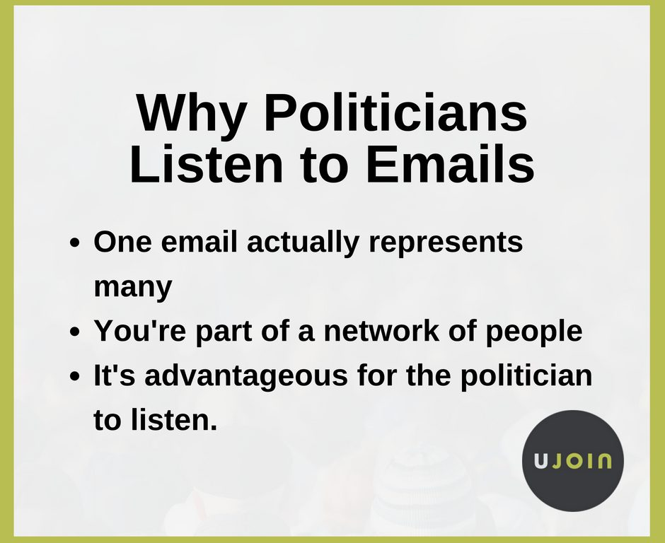Why Politicians Respond to Emails